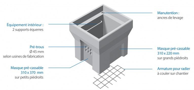 Chambre de tirage id es d 39 images la maison - Chambre de tirage fibre optique ...